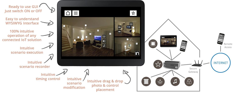 integius-user-interface-living-sample-how-it-works-precise-description